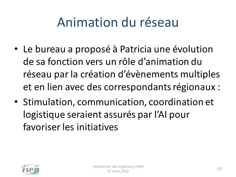 Animation du réseau Le bureau a proposé à Patricia une évolution de sa fonction vers un rôle danimation du réseau par la création dévènements multiple