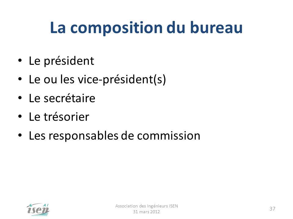 La composition du bureau Le président Le ou les vice-président(s) Le secrétaire Le trésorier Les responsables de commission Association des Ingénieurs