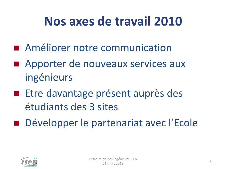 Association des Ingénieurs ISEN 26 mars 211 Nos axes de travail 2010 Améliorer notre communication Apporter de nouveaux services aux ingénieurs Etre d