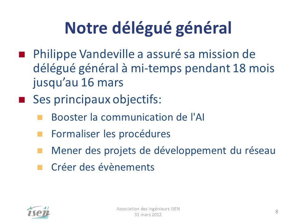 Association des Ingénieurs ISEN 26 mars 2011 Notre délégué général Philippe Vandeville a assuré sa mission de délégué général à mi-temps pendant 18 mo