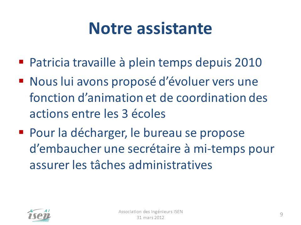 Notre assistante Patricia travaille à plein temps depuis 2010 Nous lui avons proposé dévoluer vers une fonction danimation et de coordination des acti