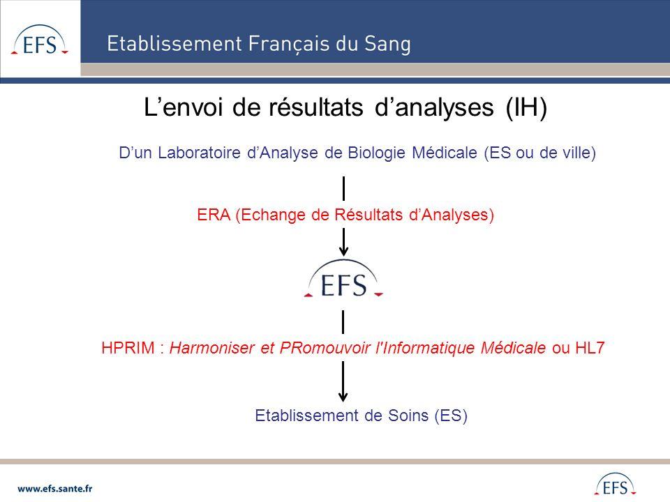 Lenvoi de résultats danalyses (IH) Dun Laboratoire dAnalyse de Biologie Médicale (ES ou de ville) ERA (Echange de Résultats dAnalyses) Etablissement d