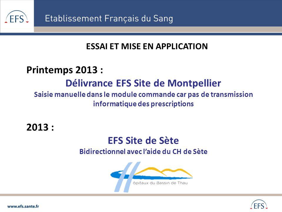 ESSAI ET MISE EN APPLICATION Printemps 2013 : Délivrance EFS Site de Montpellier Saisie manuelle dans le module commande car pas de transmission infor