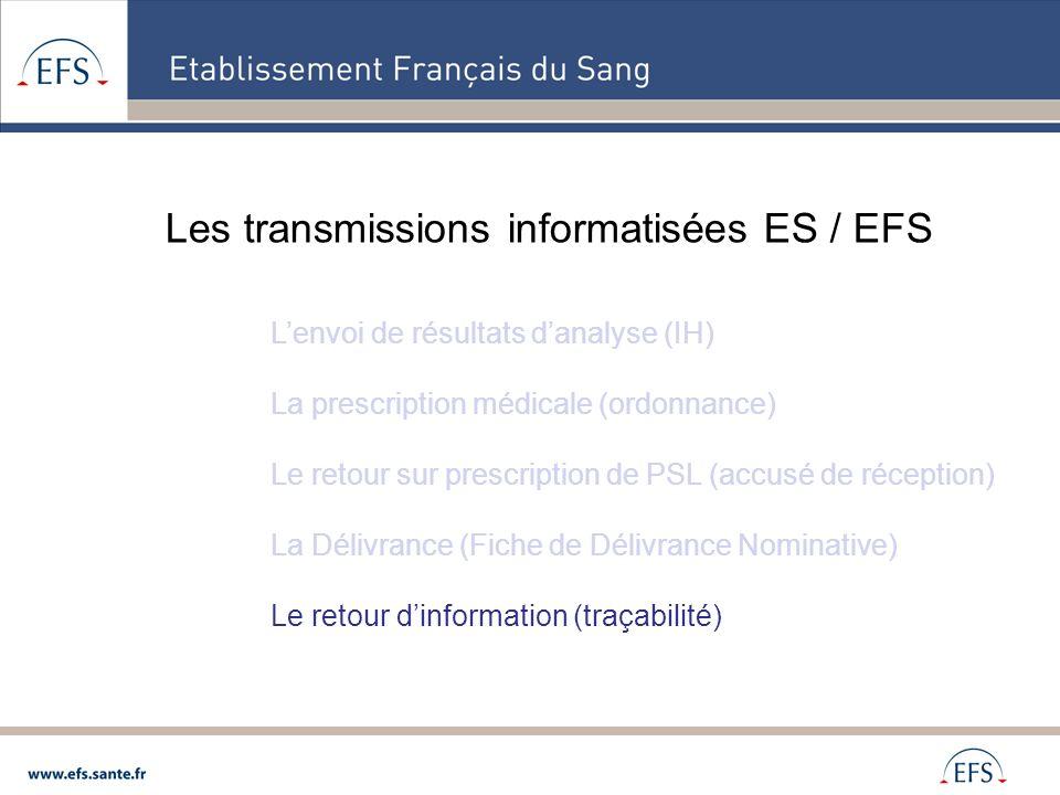 Les transmissions informatisées ES / EFS Lenvoi de résultats danalyse (IH) La prescription médicale (ordonnance) Le retour sur prescription de PSL (ac