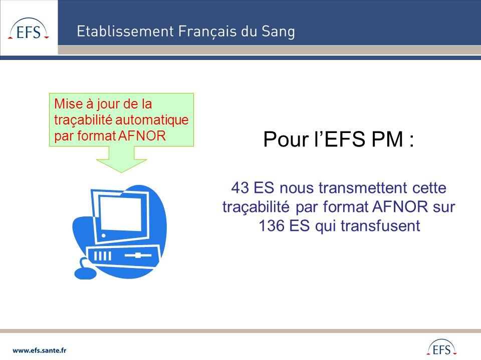 Mise à jour de la traçabilité automatique par format AFNOR Pour lEFS PM : 43 ES nous transmettent cette traçabilité par format AFNOR sur 136 ES qui tr