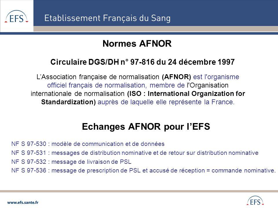 Circulaire DGS/DH n° 97-816 du 24 décembre 1997 Echanges AFNOR pour lEFS NF S 97-530 : modèle de communication et de données NF S 97-531 : messages de