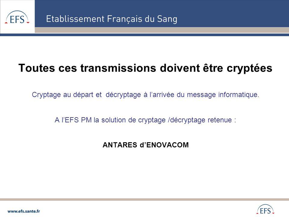 Toutes ces transmissions doivent être cryptées Cryptage au départ et décryptage à larrivée du message informatique. A lEFS PM la solution de cryptage