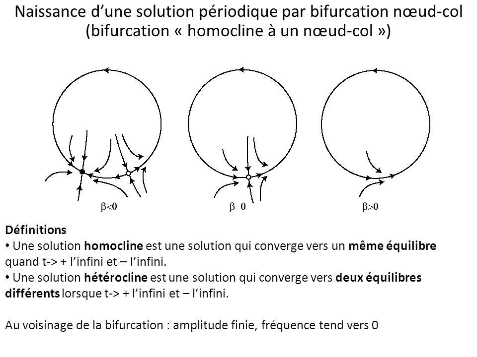 Naissance dune solution périodique par bifurcation nœud-col (bifurcation « homocline à un nœud-col ») Définitions Une solution homocline est une solut
