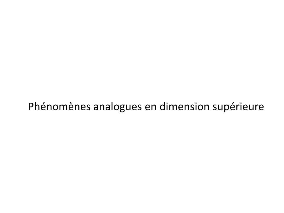 Phénomènes analogues en dimension supérieure