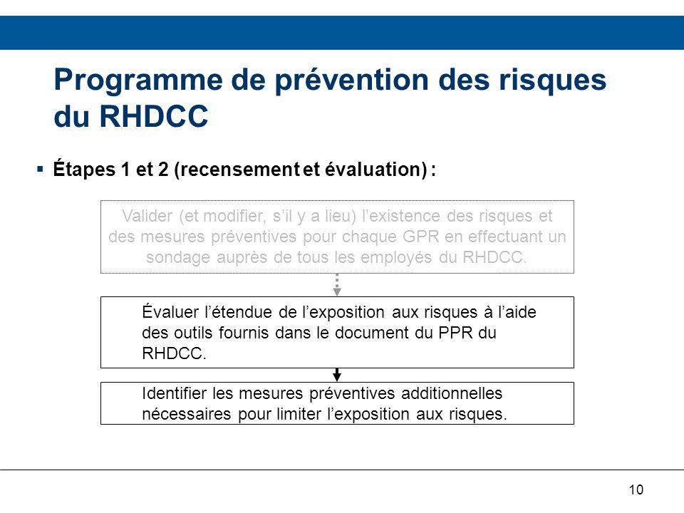 10 Programme de prévention des risques du RHDCC Étapes 1 et 2 (recensement et évaluation) : Évaluer létendue de lexposition aux risques à laide des ou
