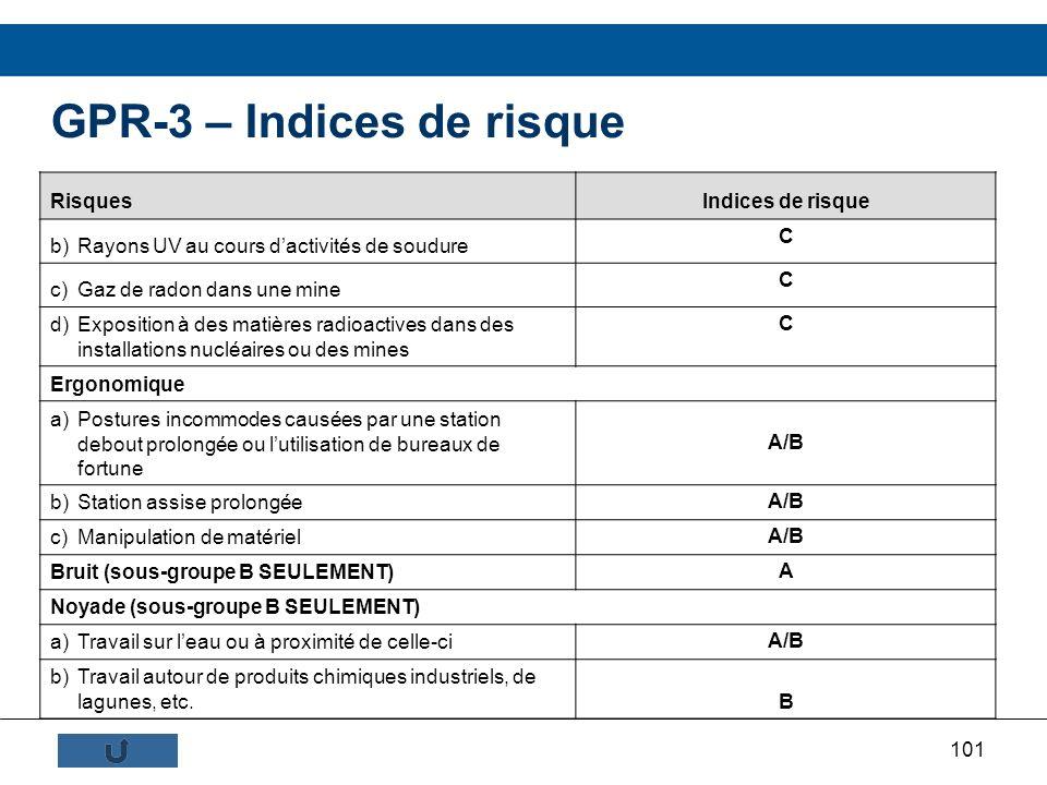 101 GPR-3 – Indices de risque RisquesIndices de risque b)Rayons UV au cours dactivités de soudure C c)Gaz de radon dans une mine C d)Exposition à des
