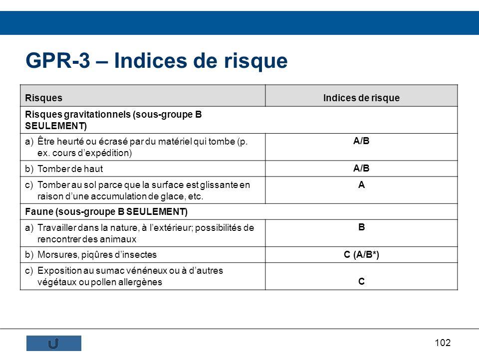 102 GPR-3 – Indices de risque RisquesIndices de risque Risques gravitationnels (sous-groupe B SEULEMENT) a)Être heurté ou écrasé par du matériel qui t