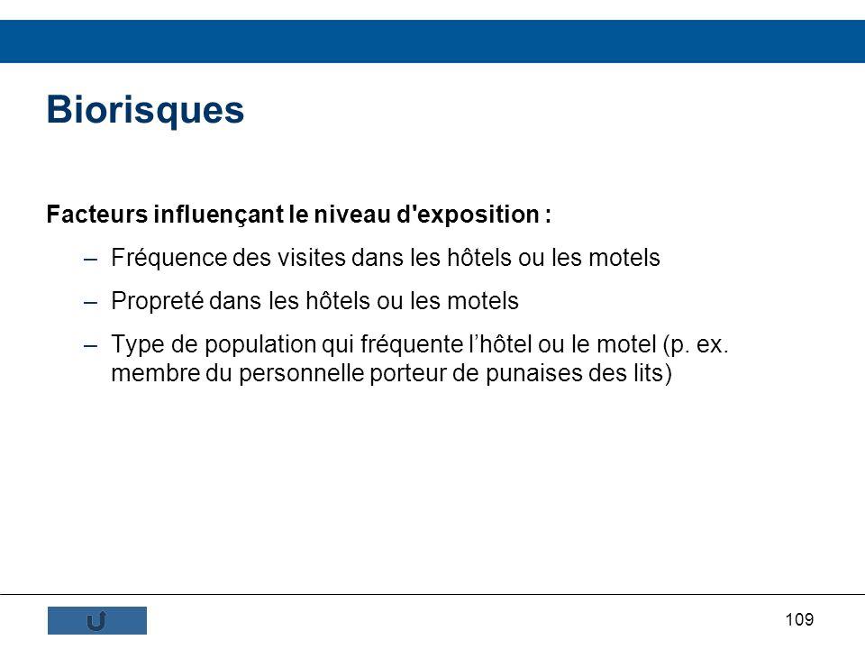 109 Biorisques Facteurs influençant le niveau d'exposition : –Fréquence des visites dans les hôtels ou les motels –Propreté dans les hôtels ou les mot