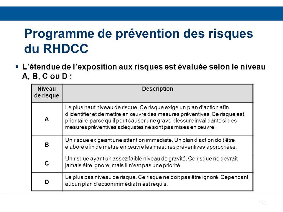 11 Programme de prévention des risques du RHDCC Létendue de lexposition aux risques est évaluée selon le niveau A, B, C ou D : Niveau de risque Descri