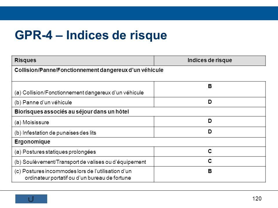 120 GPR-4 – Indices de risque RisquesIndices de risque Collision/Panne/Fonctionnement dangereux dun véhicule (a) Collision/Fonctionnement dangereux du
