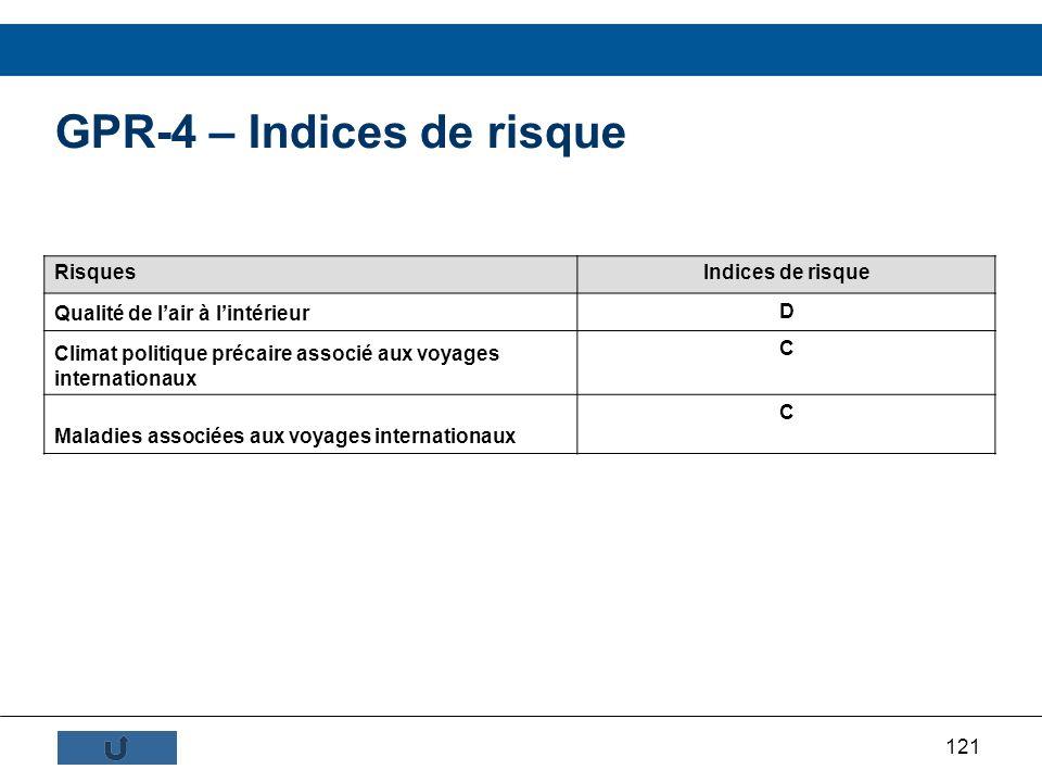 121 GPR-4 – Indices de risque RisquesIndices de risque Qualité de lair à lintérieur D Climat politique précaire associé aux voyages internationaux C M