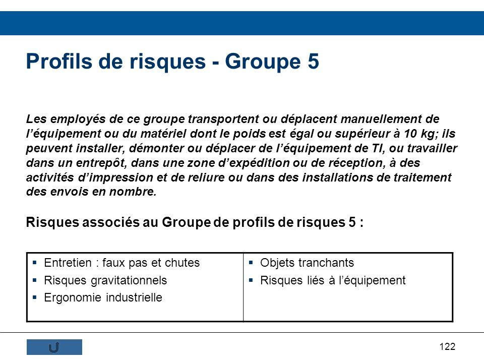 122 Profils de risques - Groupe 5 Les employés de ce groupe transportent ou déplacent manuellement de léquipement ou du matériel dont le poids est éga