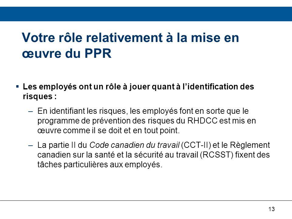 13 Votre rôle relativement à la mise en œuvre du PPR Les employés ont un rôle à jouer quant à lidentification des risques : –En identifiant les risque
