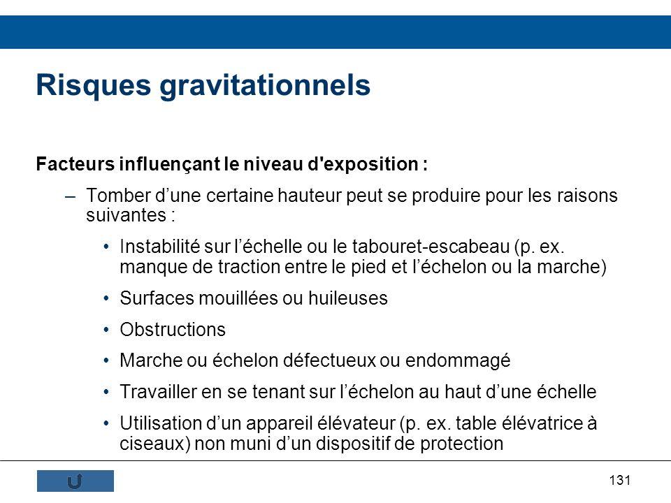 131 Facteurs influençant le niveau d'exposition : –Tomber dune certaine hauteur peut se produire pour les raisons suivantes : Instabilité sur léchelle