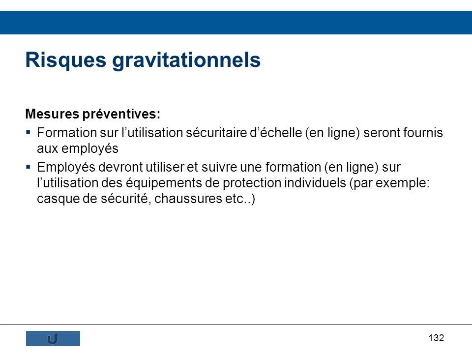132 Mesures préventives: Formation sur lutilisation sécuritaire déchelle (en ligne) seront fournis aux employés Employés devront utiliser et suivre un