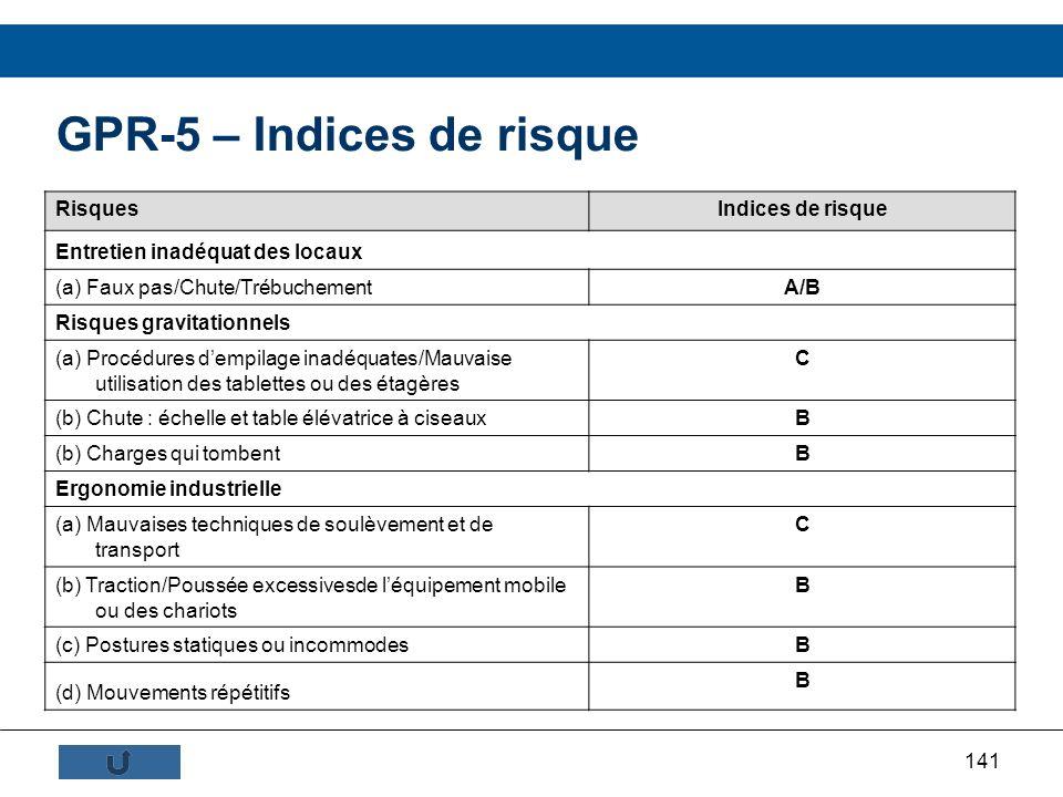 141 GPR-5 – Indices de risque RisquesIndices de risque Entretien inadéquat des locaux (a) Faux pas/Chute/Trébuchement A/B Risques gravitationnels (a)
