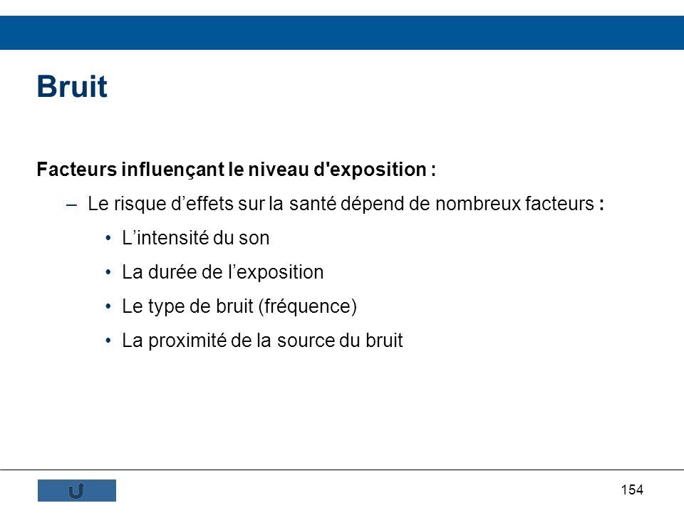 154 Facteurs influençant le niveau d'exposition : –Le risque deffets sur la santé dépend de nombreux facteurs : Lintensité du son La durée de lexposit