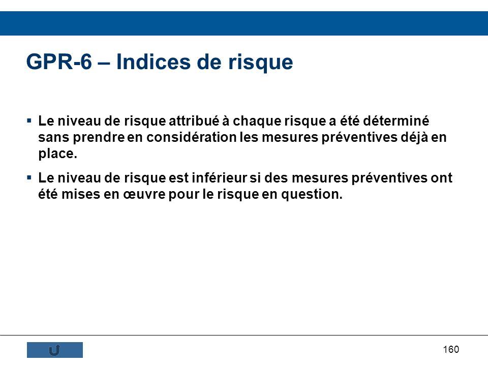 160 GPR-6 – Indices de risque Le niveau de risque attribué à chaque risque a été déterminé sans prendre en considération les mesures préventives déjà
