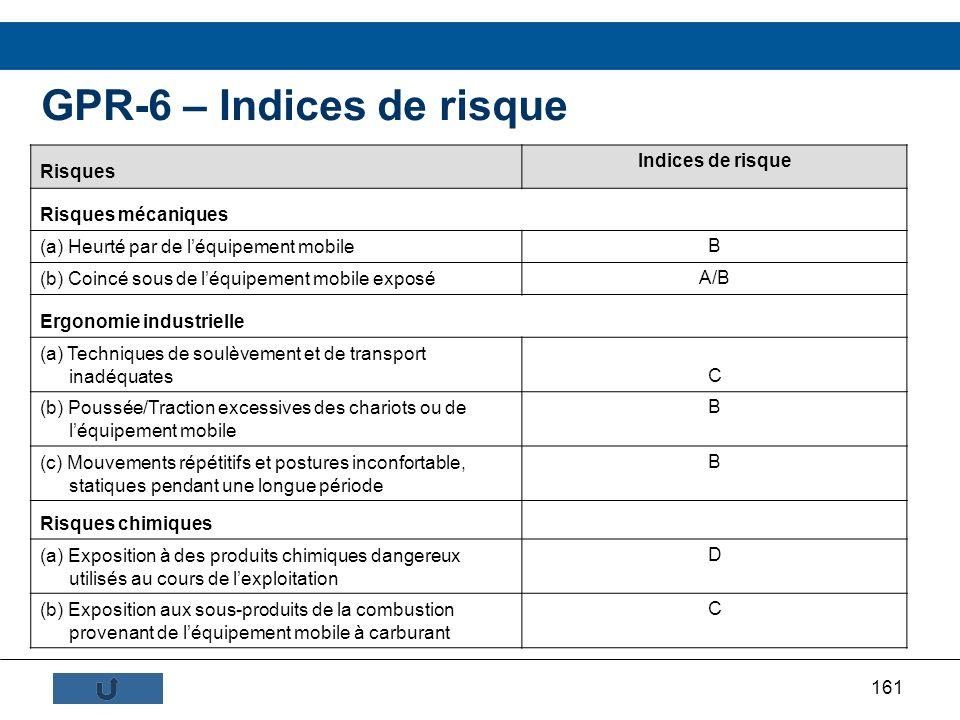 161 GPR-6 – Indices de risque Risques Indices de risque Risques mécaniques (a) Heurté par de léquipement mobile B (b) Coincé sous de léquipement mobil
