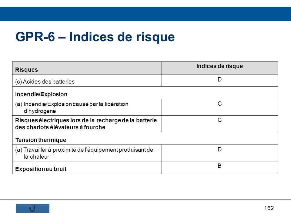 162 GPR-6 – Indices de risque Risques Indices de risque (c) Acides des batteries D Incendie/Explosion (a) Incendie/Explosion causé par la libération d
