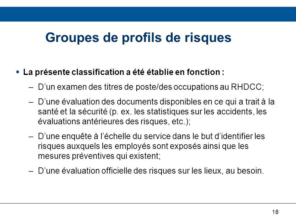 18 Groupes de profils de risques La présente classification a été établie en fonction : –Dun examen des titres de poste/des occupations au RHDCC; –Dun
