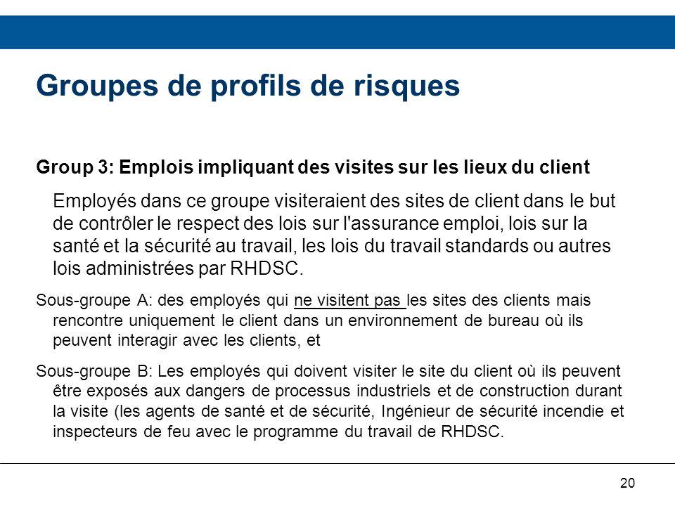 20 Groupes de profils de risques Group 3: Emplois impliquant des visites sur les lieux du client Employés dans ce groupe visiteraient des sites de cli