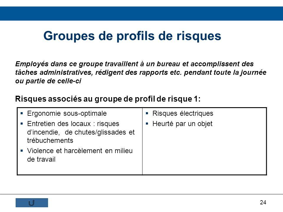 24 Groupes de profils de risques Employés dans ce groupe travaillent à un bureau et accomplissent des tâches administratives, rédigent des rapports et