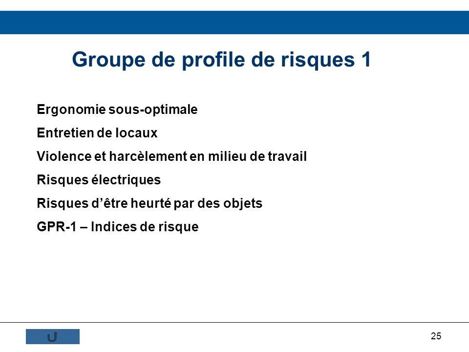 25 Groupe de profile de risques 1 Ergonomie sous-optimale Entretien de locaux Violence et harcèlement en milieu de travail Risques électriques Risques