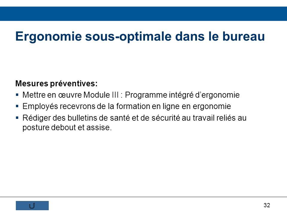 32 Ergonomie sous-optimale dans le bureau Mesures préventives: Mettre en œuvre Module III : Programme intégré dergonomie Employés recevrons de la form
