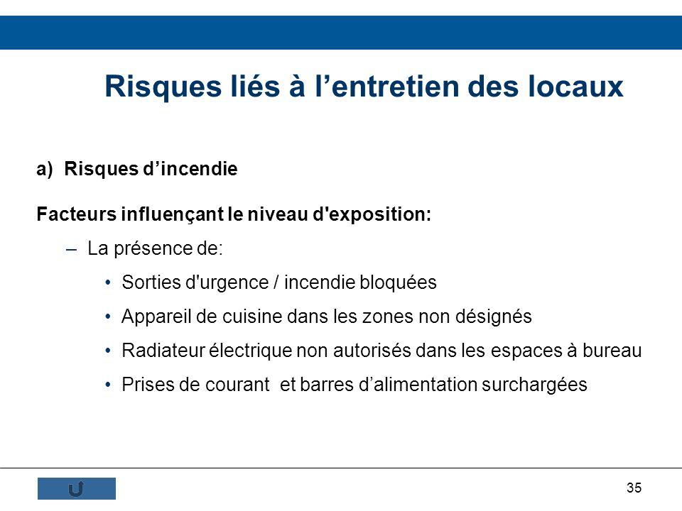 35 Risques liés à lentretien des locaux a) Risques dincendie Facteurs influençant le niveau d'exposition: –La présence de: Sorties d'urgence / incendi