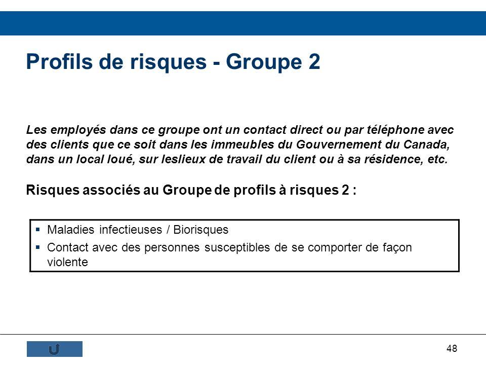48 Profils de risques - Groupe 2 Les employés dans ce groupe ont un contact direct ou par téléphone avec des clients que ce soit dans les immeubles du