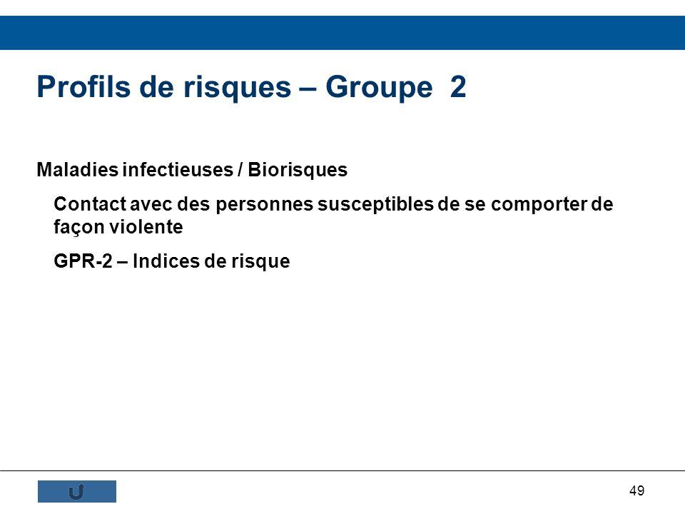 49 Profils de risques – Groupe 2 Maladies infectieuses / Biorisques Contact avec des personnes susceptibles de se comporter de façon violente GPR-2 –