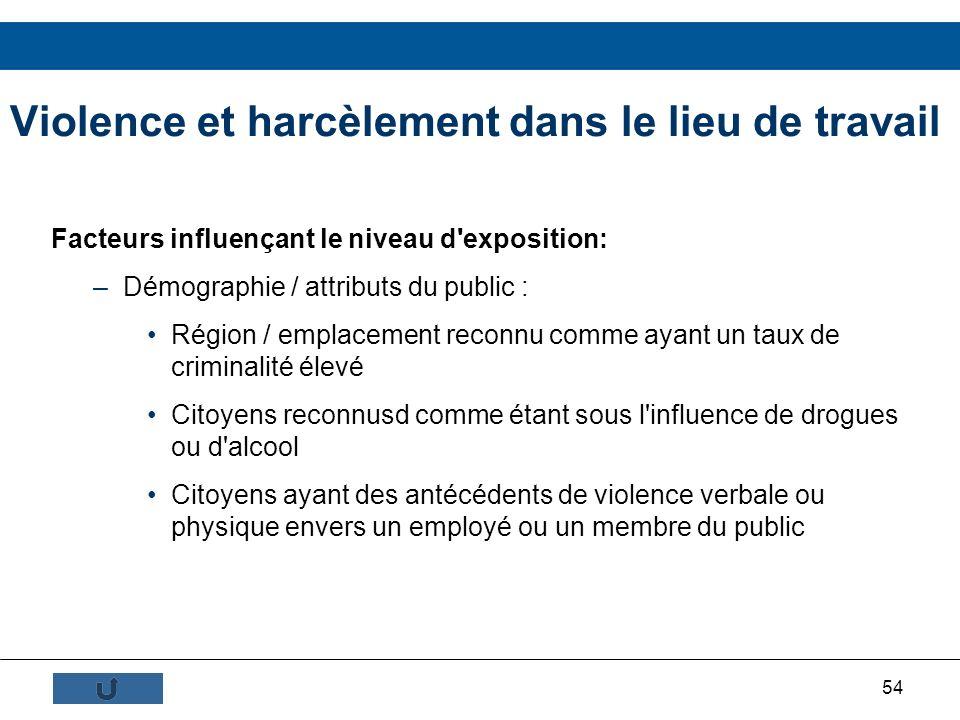 54 Facteurs influençant le niveau d'exposition: –Démographie / attributs du public : Région / emplacement reconnu comme ayant un taux de criminalité é