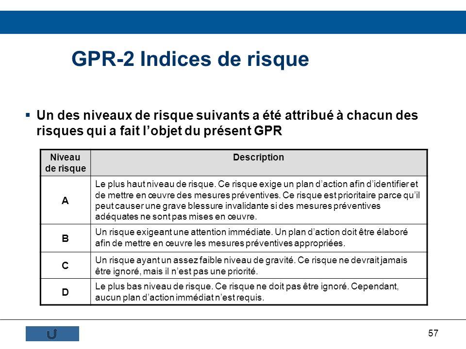 57 GPR-2 Indices de risque Un des niveaux de risque suivants a été attribué à chacun des risques qui a fait lobjet du présent GPR Niveau de risque Des