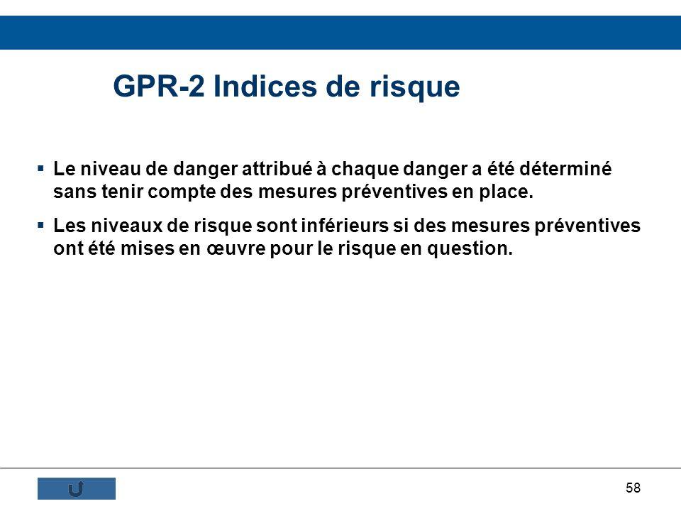 58 GPR-2 Indices de risque Le niveau de danger attribué à chaque danger a été déterminé sans tenir compte des mesures préventives en place. Les niveau