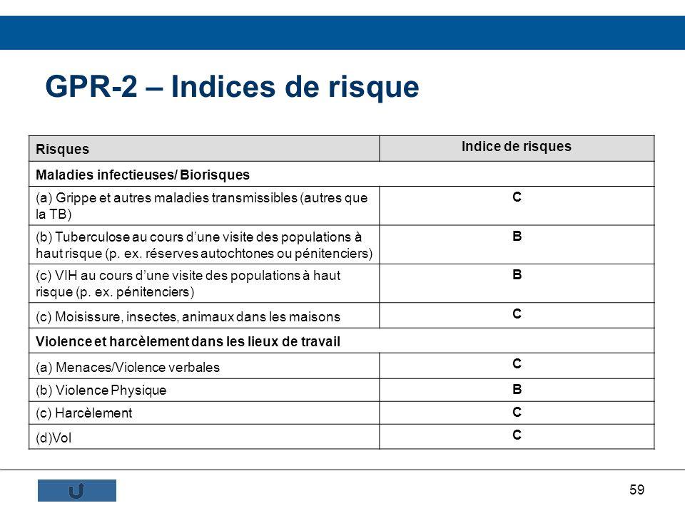 59 GPR-2 – Indices de risque Risques Indice de risques Maladies infectieuses/ Biorisques (a) Grippe et autres maladies transmissibles (autres que la T