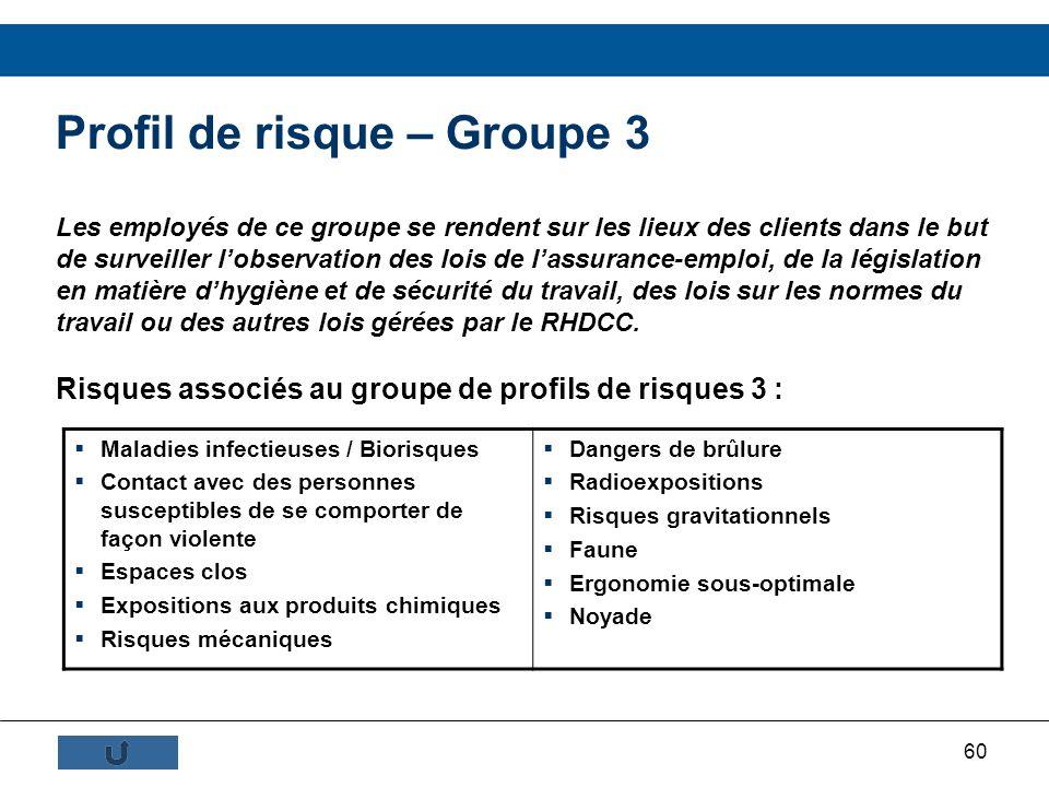 60 Profil de risque – Groupe 3 Les employés de ce groupe se rendent sur les lieux des clients dans le but de surveiller lobservation des lois de lassu