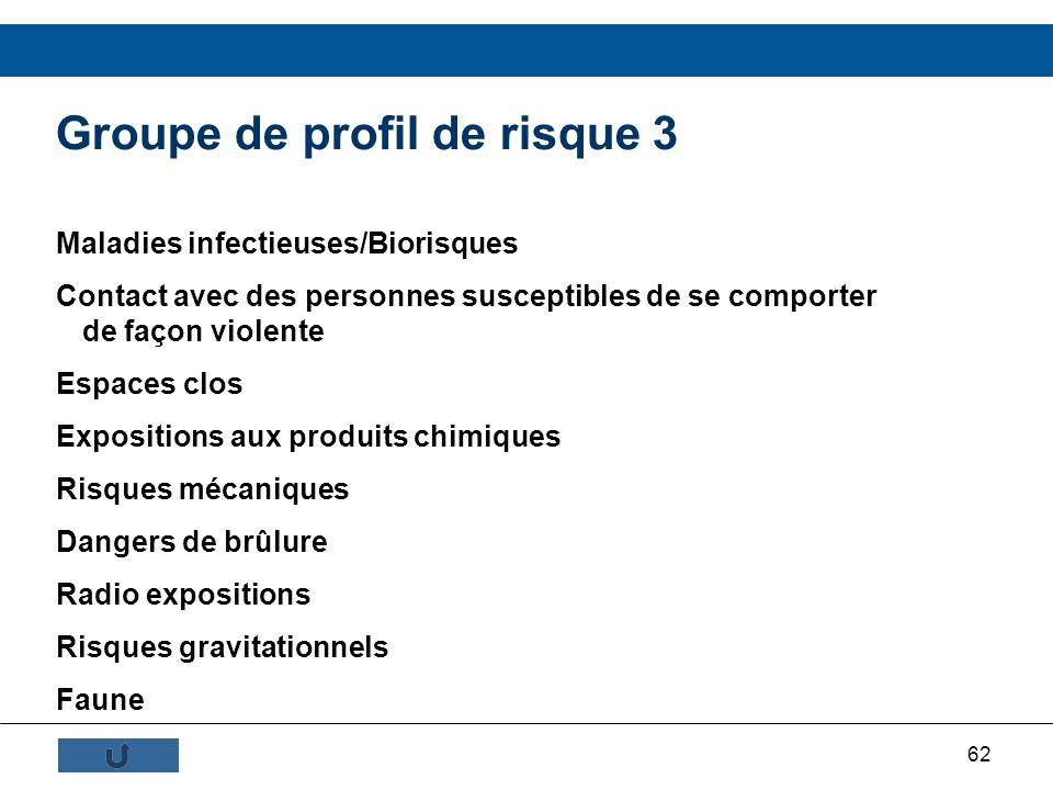 62 Groupe de profil de risque 3 Maladies infectieuses/Biorisques Contact avec des personnes susceptibles de se comporter de façon violente Espaces clo