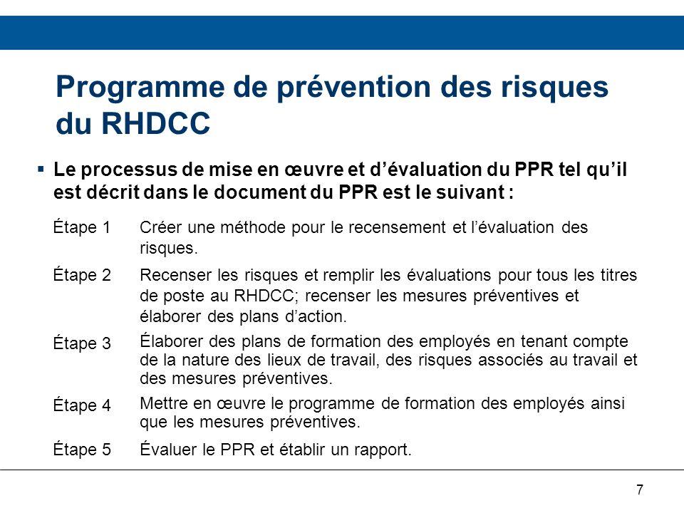7 Programme de prévention des risques du RHDCC Le processus de mise en œuvre et dévaluation du PPR tel quil est décrit dans le document du PPR est le