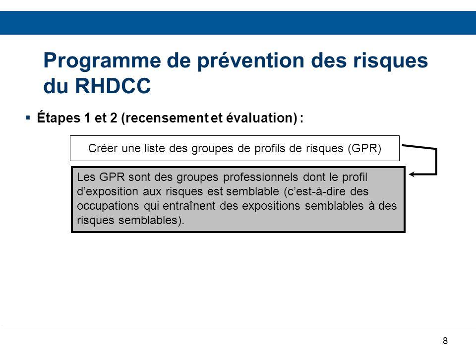 9 Programme de prévention des risques du RHDCC Étapes 1 et 2 (recensement et évaluation) : Décrire les caractéristiques des risques et de lexposition de chaque GPR en examinant la documentation (par exemple, les analyses des risques professionnels, les descriptions demploi, les programmes de formation, etc.).