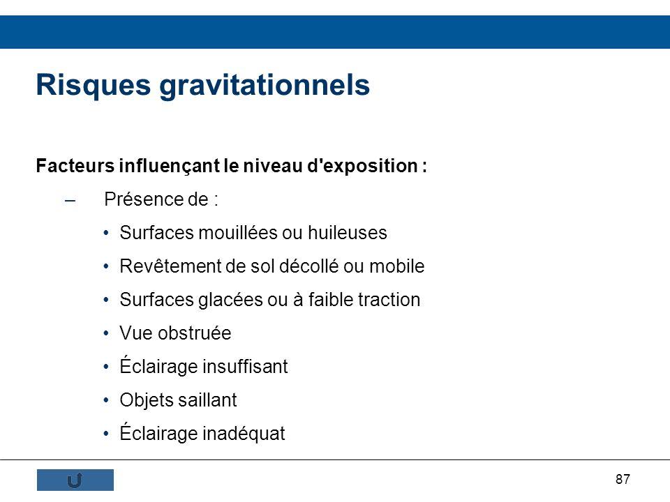 87 Risques gravitationnels Facteurs influençant le niveau d'exposition : –Présence de : Surfaces mouillées ou huileuses Revêtement de sol décollé ou m