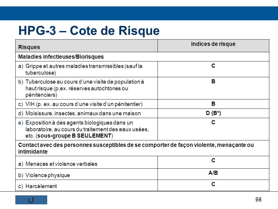 98 HPG-3 – Cote de Risque Risques Indices de risque Maladies infectieuses/Biorisques a)Grippe et autres maladies transmissibles (sauf la tuberculose)