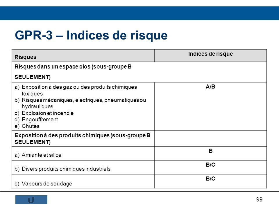 99 GPR-3 – Indices de risque Risques Indices de risque Risques dans un espace clos (sous-groupe B SEULEMENT) a)Exposition à des gaz ou des produits ch