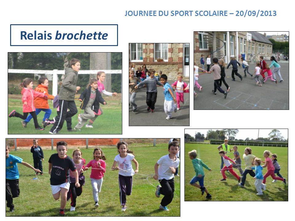JOURNEE DU SPORT SCOLAIRE – 20/09/2013 Relais brochette