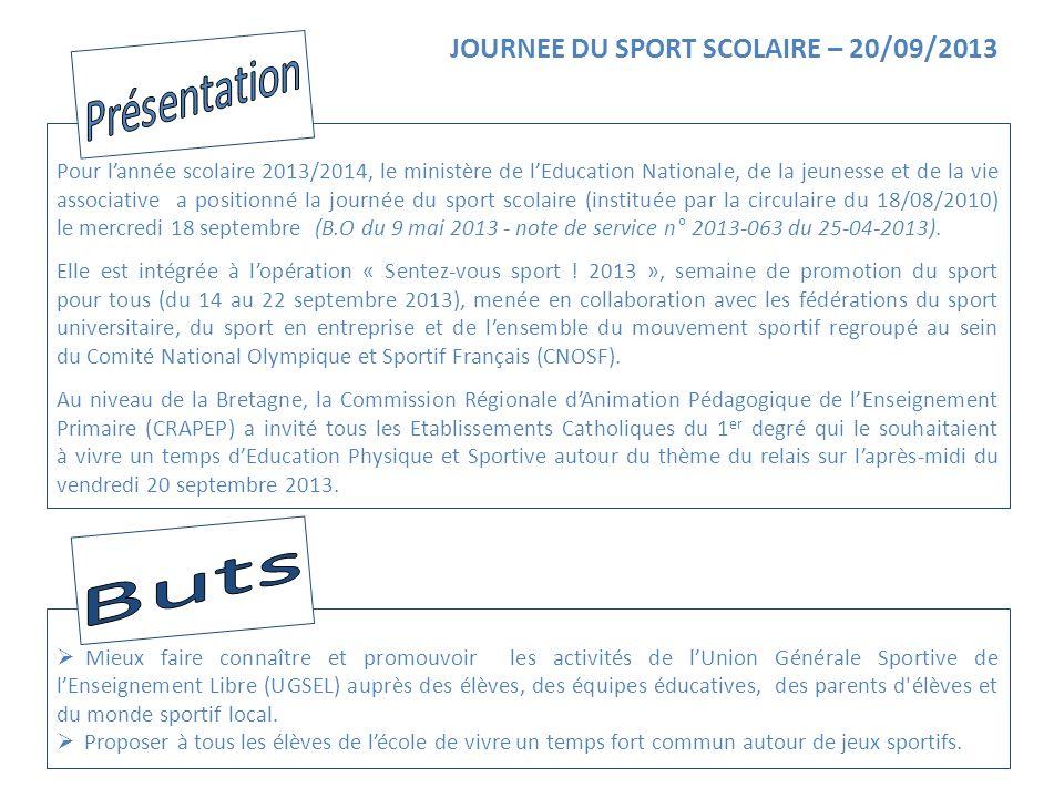 Pour lannée scolaire 2013/2014, le ministère de lEducation Nationale, de la jeunesse et de la vie associative a positionné la journée du sport scolair